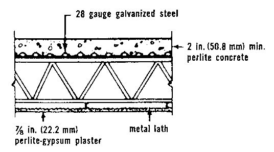 Perlite Insulating Concrete Roof Decks 0033103p1 (53373 Bytes)