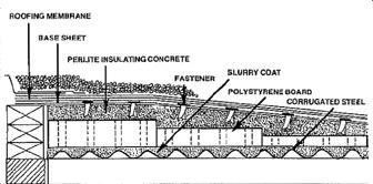 Photo Diagram Of Typical Built Up Roof Utilizing Perlite